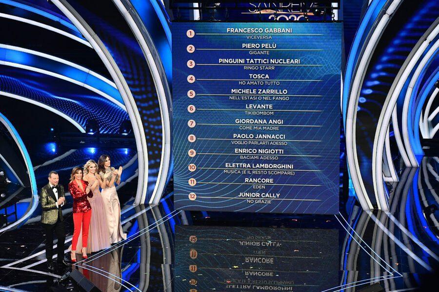 Sanremo 2020, tutti i video delle canzoni in gara