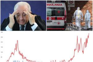 """Coronavirus, in Campania record di contagi a settembre: """"Si sta perdendo il controllo"""""""