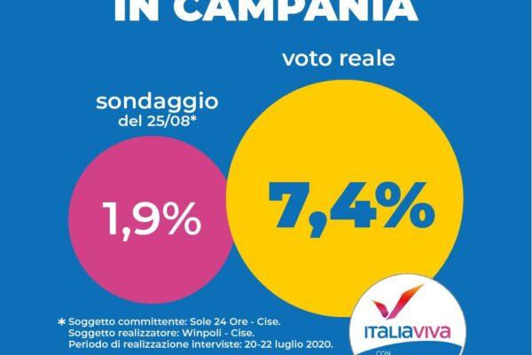Italia Viva Campania sia un modello politico da seguire
