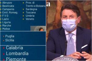 """Dpcm, Conte: """"Zona rossa per Lombardia, Valle d'Aosta, Piemonte e Calabria. Arancione per Sicilia e Puglia"""""""