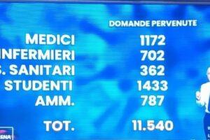 Giletti e i numeri sbagliati sulla sanità in Campania, cos'è successo a 'Non è l'Arena'