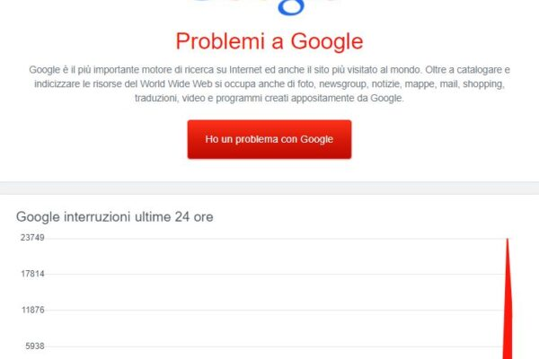 Google down, offline YouTube, Gmail e Drive in tutto il mondo: stop anche alla Dad con Meet