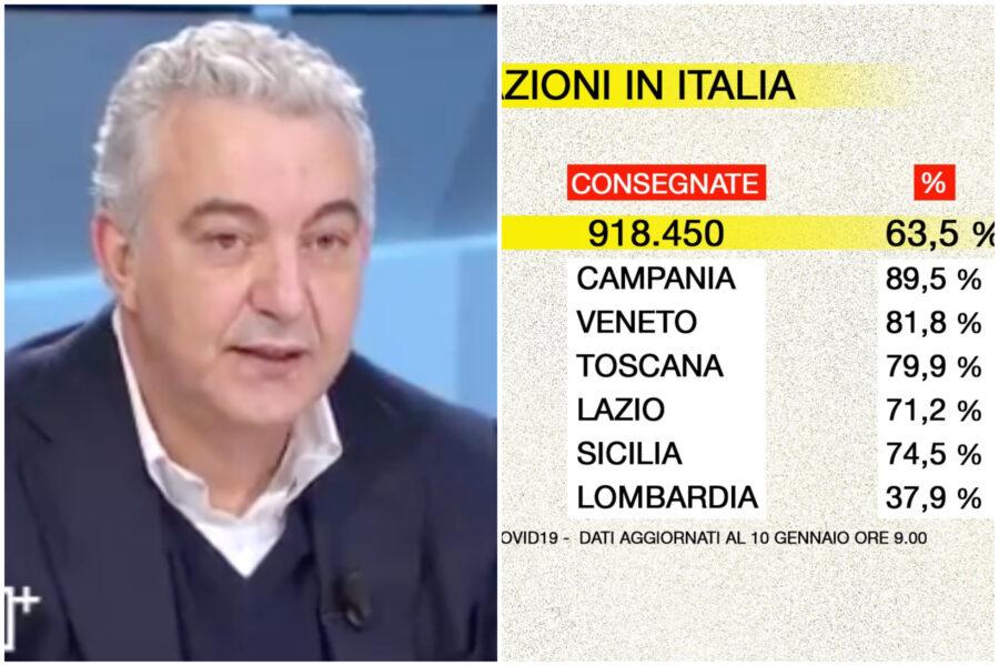 """Vaccino, Arcuri: """"Entro fine marzo arriveremo a 6 milioni. Lunedì nuove dosi, bene la Campania"""""""