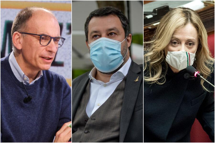 """Salvini """"di lotta e di governo"""" in difficoltà, Pd a un punto dalla Lega: Meloni supera i 5 Stelle"""