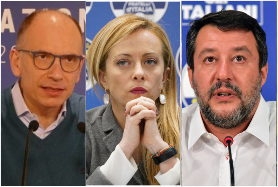 Pd primo partito dopo 4 anni: Letta incredulo, scende la Lega, Meloni stacca Salvini