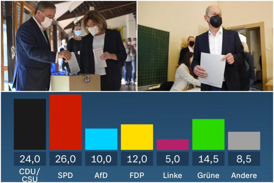 Elezioni Germania, testa a testa ma con l'Spd avanti: crolla il partito di Angela Merkel